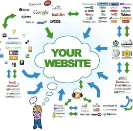 The Advantages of Designing Websites With Star Designs